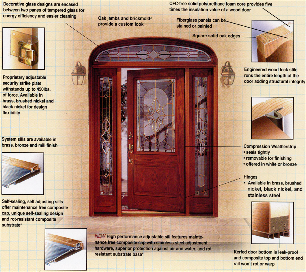 custom storm door lowes