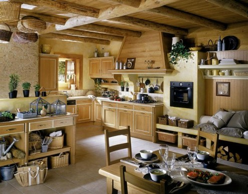 Traditional French Kitchen Designs