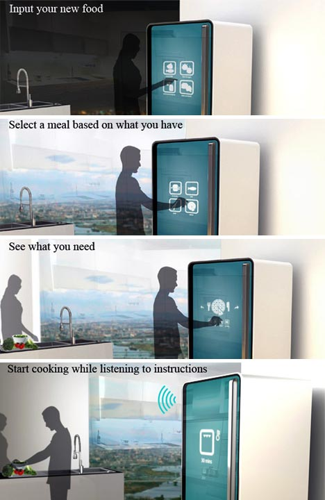 Smart Fridge by Ashley Legg